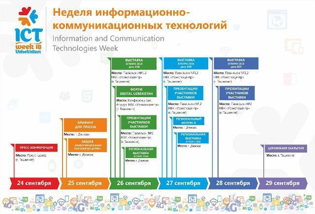 Тошкент ва Жиззахда ICTWEEK Uzbekistan-2018 ҳафталиги ўтказилади